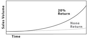 Graph-300px